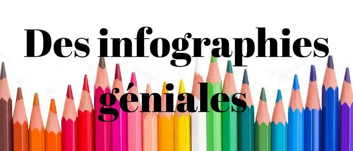 Les infographies géniales d'une prof d'espagnol